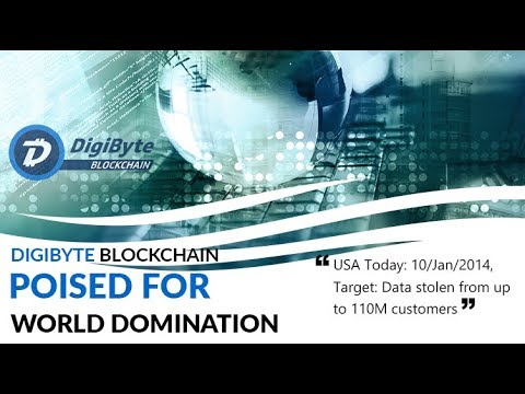 DigiByte (DGB) – World Domination Being Scripted