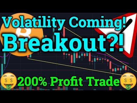 Bitcoin Volatility Coming?! 200% Profit Bitmex Leverage Trading! BTC/Cryptocurrency News + Analysis
