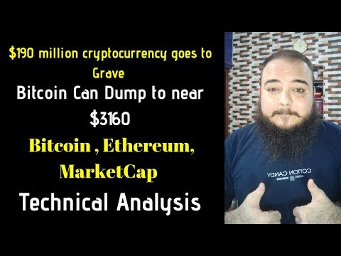 😢$190m cryptocurrency goes to Grave – Bitcoin Can dump to $3160- Crypto News and Technical Analysis