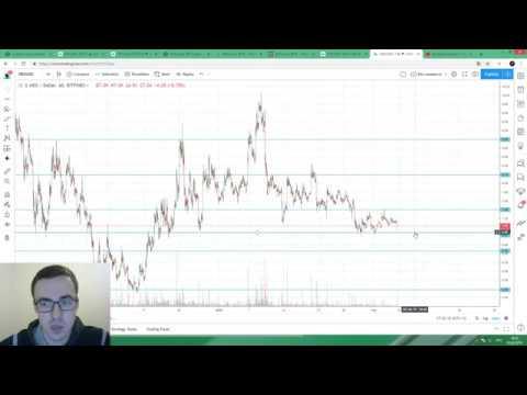 Прогноз цены на Биткоин, BTT, TRX, NEO (5 февраля)
