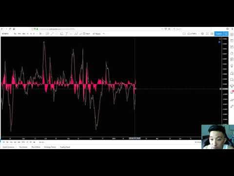 $10.725 Bitcoin Gold BTG Price Analysis