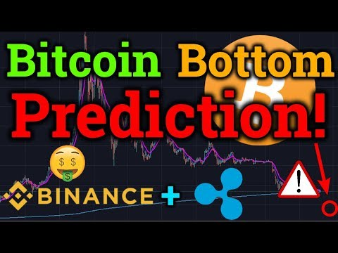 Binance Partners With Ripple XRP?! Bitcoin BTC Bottom Price Prediction! Cryptocurrency Trading, News