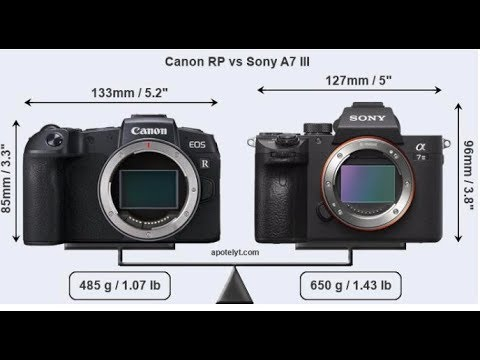 Sony 135mm f1.8 coming, Canon EOS RP, Sony rumours roundup, Samyang 85mm f1.4,Sony Venice, live