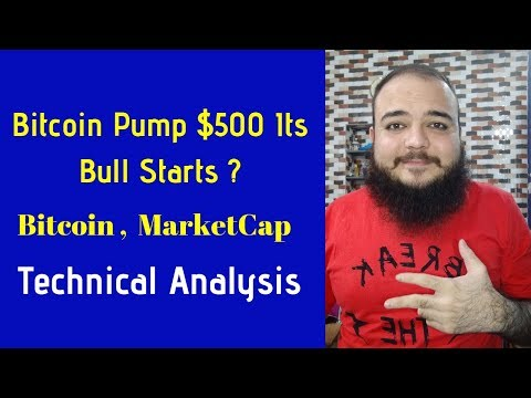 Is Bitcoin Ready For Bull Run ? Crypto Market Trading Analysis & Cryptocurrency News