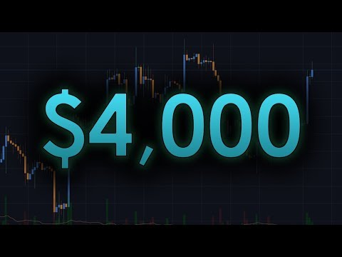 Bitcoin MEGA PUMP! $4,000 Incoming, Here's Why – BTC/CRYPTOCURRENCY TRADING ANALYSIS