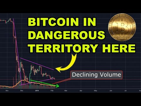 BITCOIN hanging on by a THREAD. Which stocks am I shorting? BNB coin, BTT token updates.