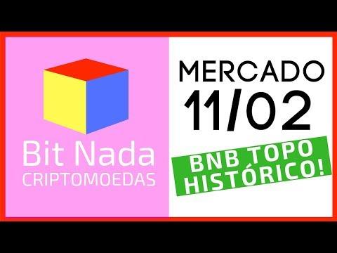 Mercado de Cripto! 11/02 BNB TOPO HISTÓRICO!!! (Binance Coin)