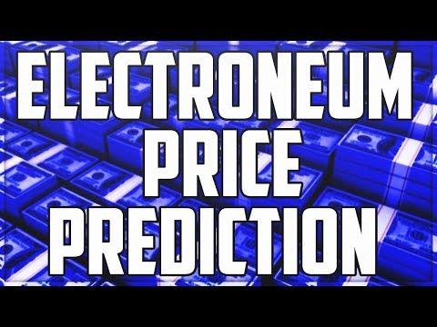 (ETN) ELECTRONEUM PRICE PREDICTION – (2020)
