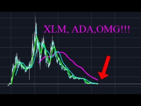 ADA, OMG, XLM ON THE 1 DAY CHART! THESE COINS COULD BE STRONG NEXT MARKET CYCLE!!