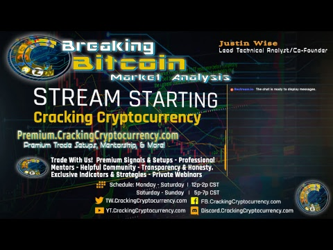 Breaking Bitcoin – Weekend Breakout?! – Live Cryptocurrency Technical Analysis