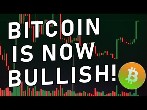 BULLISH BITCOIN! | 5 Minute CryptoCurrency Analysis