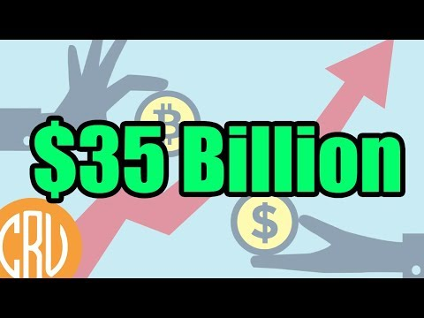 $35 BILLION – Bitcoin and Crypto Trading Volume Hits 9 Month High   Bitcoin and Cryptocurrency News