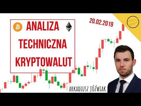 Analiza Techniczna Kryptowalut – 20.02.2019 – bitcoin, ETH, LTC, IOTA, LISK, TRON
