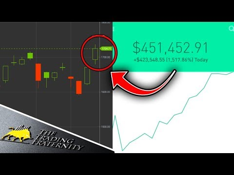 Day Trading Live, Stock Market News & Trading Options! – Yuan, Gold, Bitcoin, & Banks!