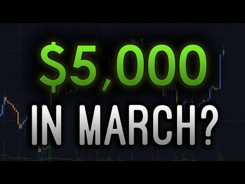 This KEY FRACTAL Shows Why Bitcoin Is Headed For $5,000!  – BTC/CRYPTOCURRENCY TRADING ANALYSIS