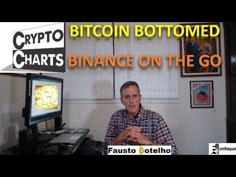 🚀BITCOIN BOTTOMED – BINANCE ON THE MOVE.