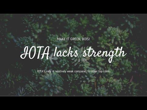 $0.308 IOTA Technical Analysis (19 Feb 2019)