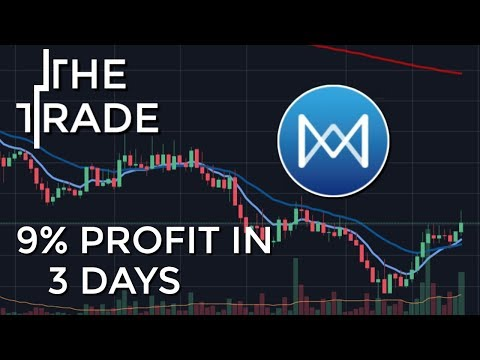 How To Swing Trade Cryptocurrency: 9% Profit In 3 Days | The Trade Ep. 11