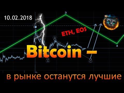 Bitcoin – проверка на стойкость. Ethereum и EOS – обзор