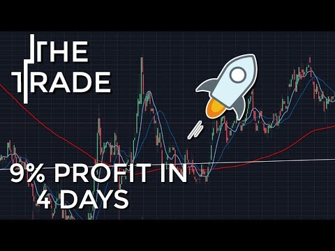 How To Swing Trade Cryptocurrency: 9% Profit In 4 Days | The Trade Ep. 12