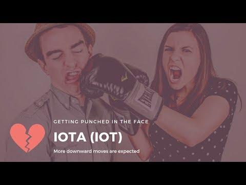 $0.28 IOTA Technical Analysis (26 Feb 2019)