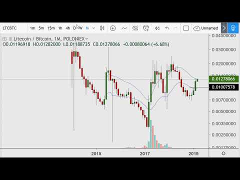 Crypto Day Morning {Litecoin with a small dab of BTC; THETA; DGB} 2019.03.02