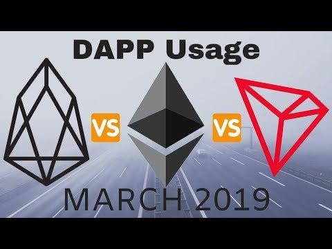 EOS Domination!  EOS vs TRX vs ETH DAPP Usage March 2019