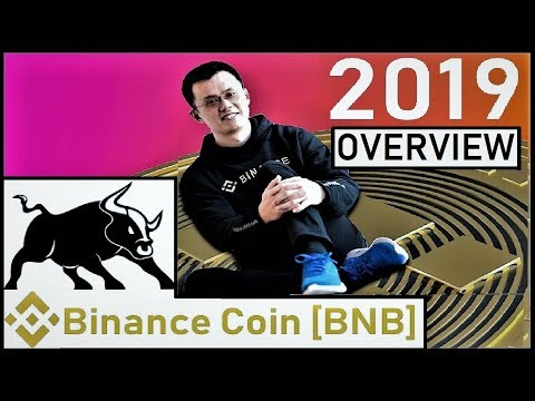 Binance Coin [BNB] Overview: Juggernaut like Momentum