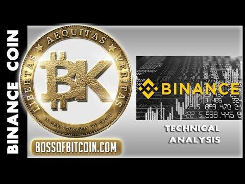 Binance BNB 🔥 Top Altcoins 2019 | BTC USD | Free Bitcoin Price Technical Analysis & Crypto News