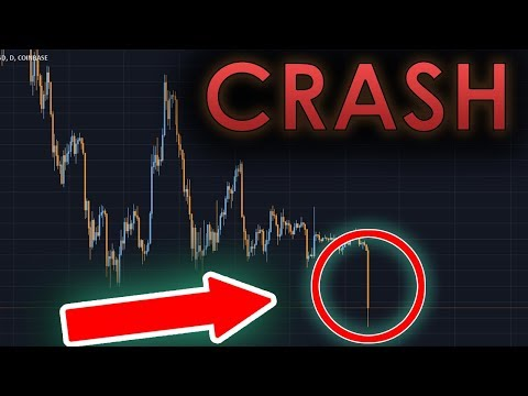 BITCOIN'S DEATH: WHERE IS IT GOING NEXT? – BTC/CRYPTOCURRENCY TRADING ANALYSIS