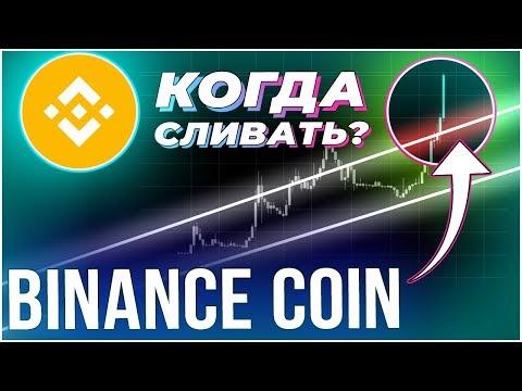 Прогноз цены Binance Coin BNB. Пары к криптовалютам Биткоин, Ethereum, Tether