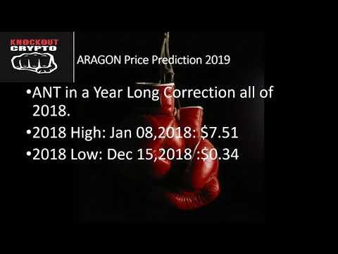 Aragon Price Prediction 2019