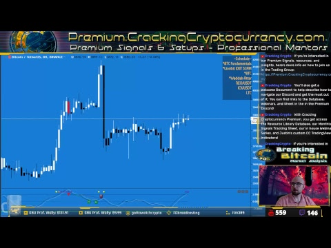 Breaking Bitcoin – Thursday Morning Update – Live Cryptocurrency Technical Analysis