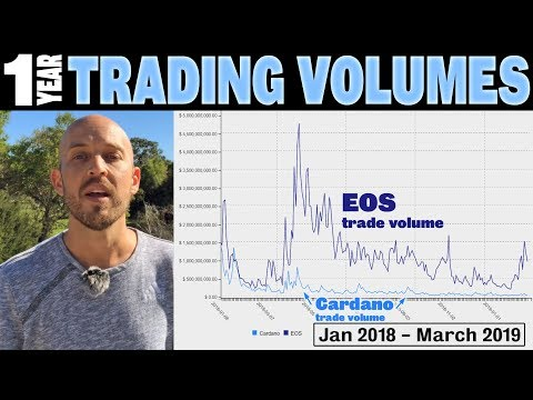 Trading Volume – How EOS stacks up against ADA,BCH,LTC,TRX,XRP,XLM,XMR,IOTA,Dash,NEO,NEM,ZEC,XTZ,DGB