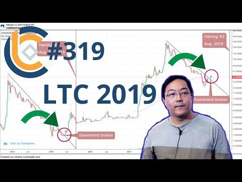 #319 – Tương lai Litecoin LTC 2019 như thế nào? | Cryptocurrency | Tiền Kỹ Thuật Số | Tài Chính