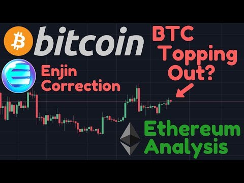 Bitcoin Running Out of Bullish Momentum | Enjin Analysis | Ethereum Analysis
