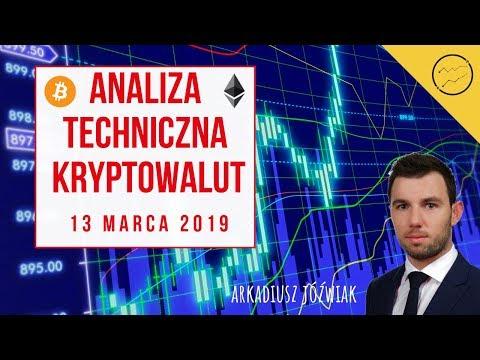 Analiza Techniczna Kryptowalut – 13.03.2019 – BTC, BTG, ETH, Lisk, XRP, LTC, BNB, XLM, NANO, OMG