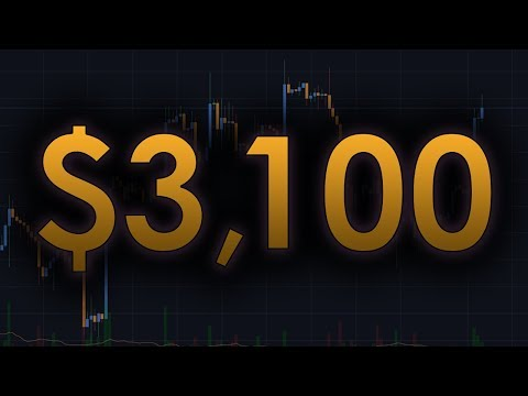 Why Bitcoin MUST Return To $3,100… – BTC/CRYPTOCURRENCY TRADING ANALYSIS