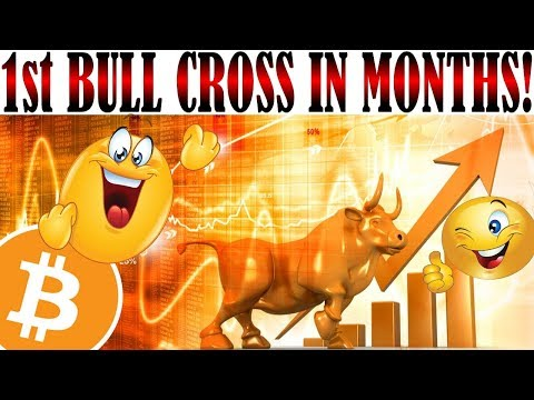 1st Bull Cross in 6 Months!? Tron $20m Airdrop? Ripple $100m Gaming Partner?ETH is NOT a security
