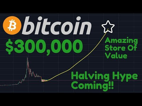Bitcoin To $300,000! LONG Term BULLISH With BTC Inflation Rate Declining | SHORT Term Still Bearish