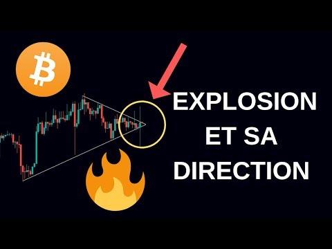 EXACTEMENT COMME EN 2015! Analyse technique Bitcoin