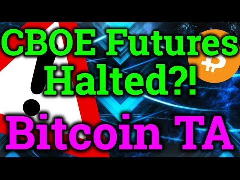 🛑CBOE Bitcoin Futures Halted! 🛑What Now? Cryptocurrency Technical Analysis, Bitmex/Altcoin Trading