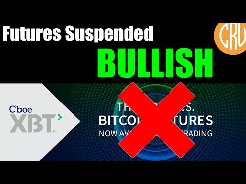 BULLISH SIGN – CBOE's Bitcoin Futures Suspended | Bitcoin and Cryptocurrency News