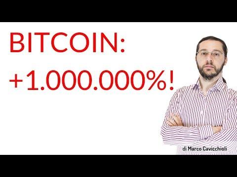 Bitcoin ha reso più di UN MILIONE PERCENTO da quando è nato