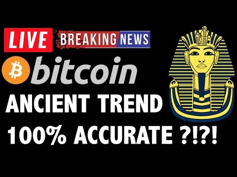 Bitcoin ANCIENT TREND WITH 100% ACCURACY?! – Crypto Trading Analysis & BTC Cryptocurrency News 2019