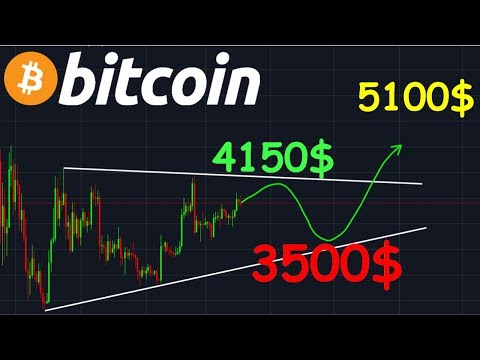 BITCOIN 4150$ AVANT LES 3500$ !? btc analyse technique crypto monnaie
