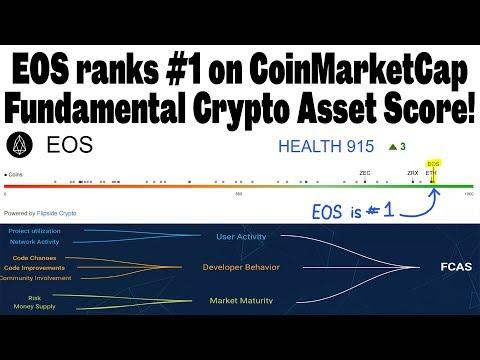 EOS ranks #1 FCAS Score on CoinMarketCap.com