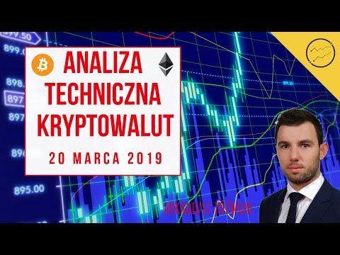 Analiza Techniczna Kryptowalut -20.03.2019- BTC, ETH, XRP, XLM, BNB, IOTA, KNC, ZIL, ICX