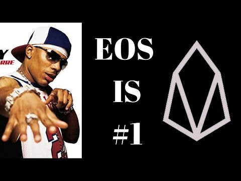 EOS #1 on Coin Market Cap Fundamental Crypto Score & The EOS FUD Machine Sparks To Overdrive