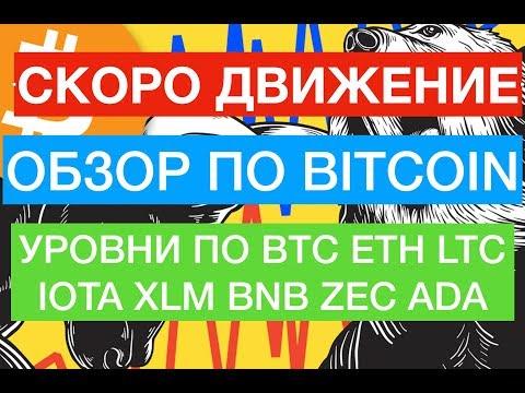Прогноз цены на Биткоин, BTC, ETH, LTC, XRP, IOTA, BNB, XLM, ZEC, ADA на 21 Марта!